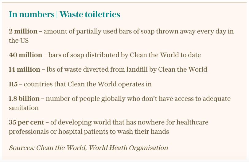 Reducing waste in hotels - toiletries