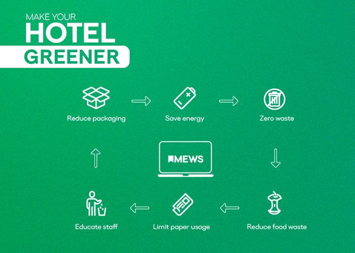 Reducing waste in hotels - zero waste
