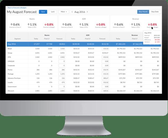 ScoreBoard_Forecasts&Budgets