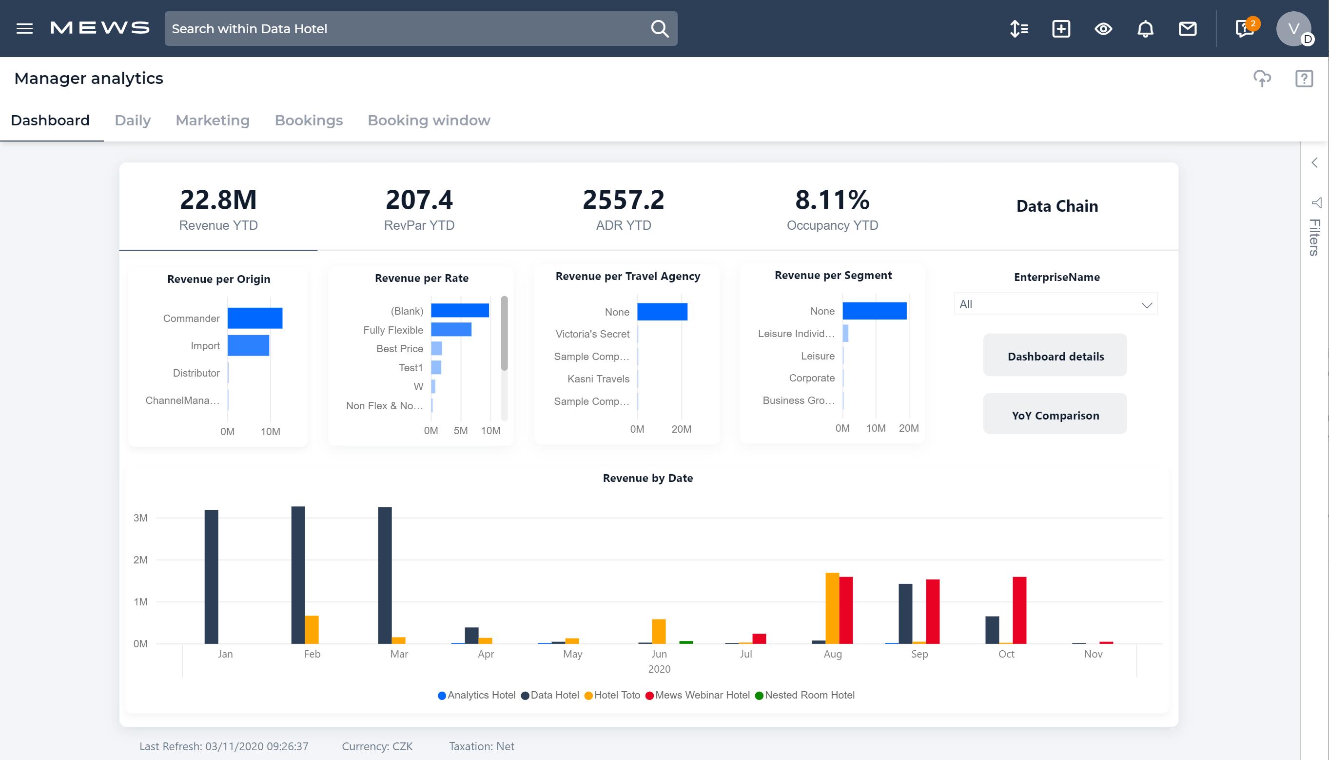 mews-analytics-manager-analytics-2